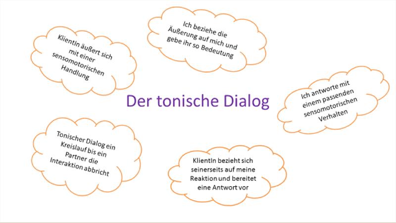 Tonischer Dialog